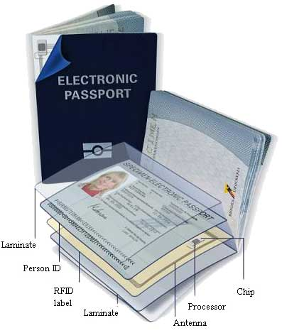 Electronic passport sample with schema