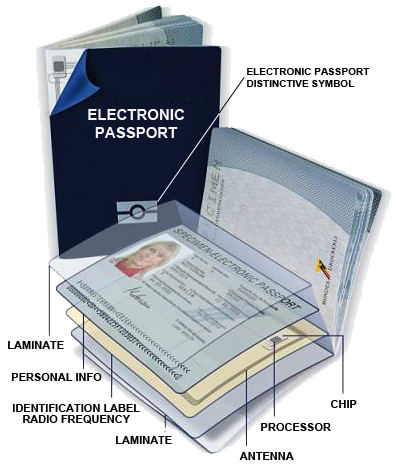 passport-structure